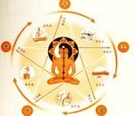Az öt elem és a teremtéstörténet